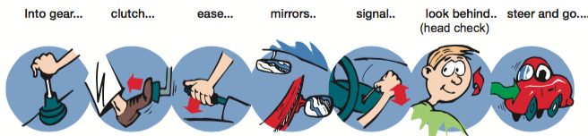 1-flow-diagram