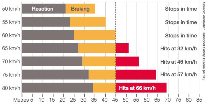 4_dry_conditions_braking