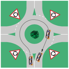 51-roundabout-full-turn-single-lane