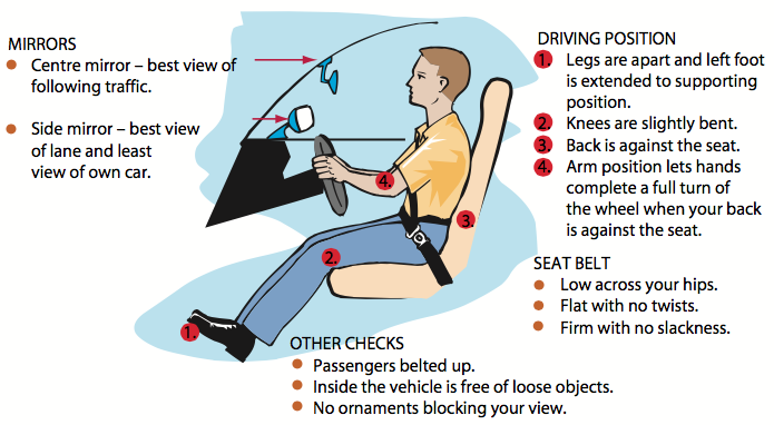 61-driver-positioning