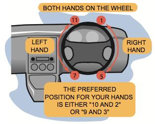 62-steering