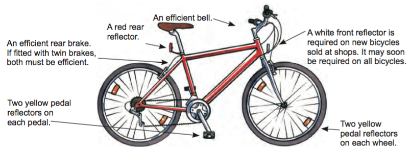 71-bicycle-requirements